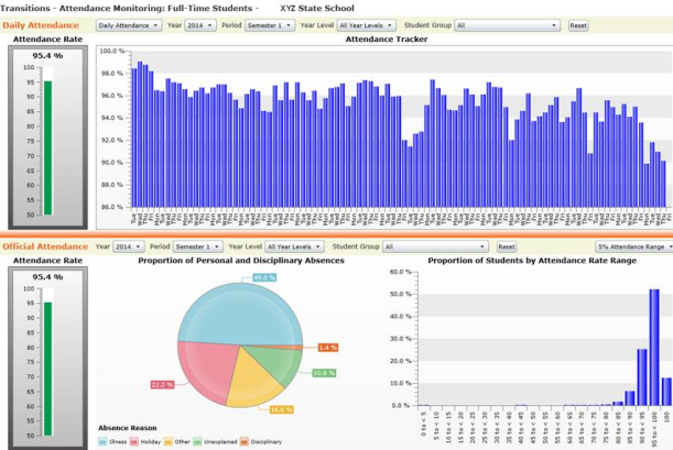 Oneschool dashboard